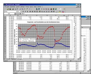 datenlogger software